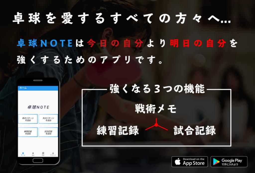 スマホアプリ-卓球NOTE